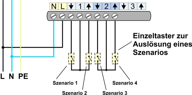 zentrale rolladensteuerung netzwerk